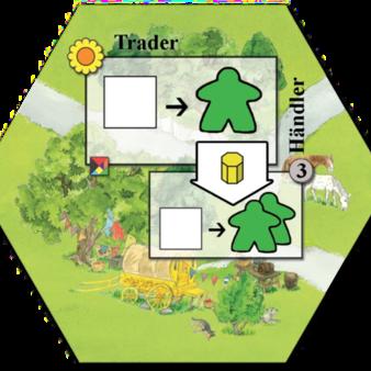 Keyflower : Trader
